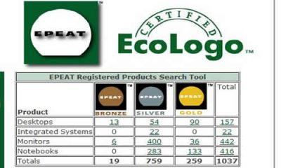 Epeat and Eco Logo